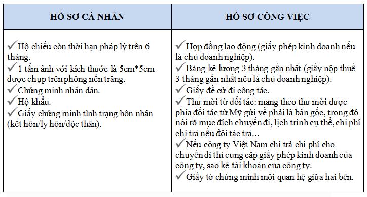 xin-visa-di-cong-tac-My
