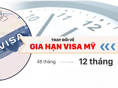 Visa du lịch Mỹ và những điều có thể bạn chưa biết