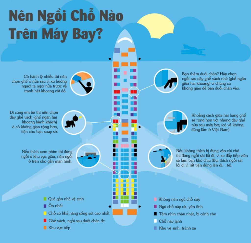 6-kinh-nghiem-chon-cho-ngoi-tren-may-bay-4